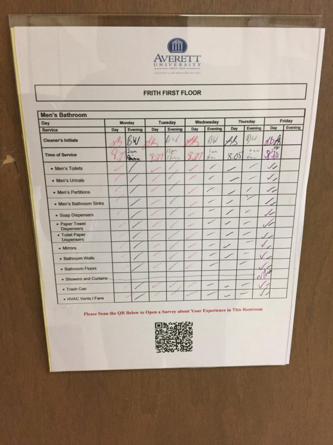 One of the forms that housekeeping fills out to indicate the cleanliness of the restrooms.